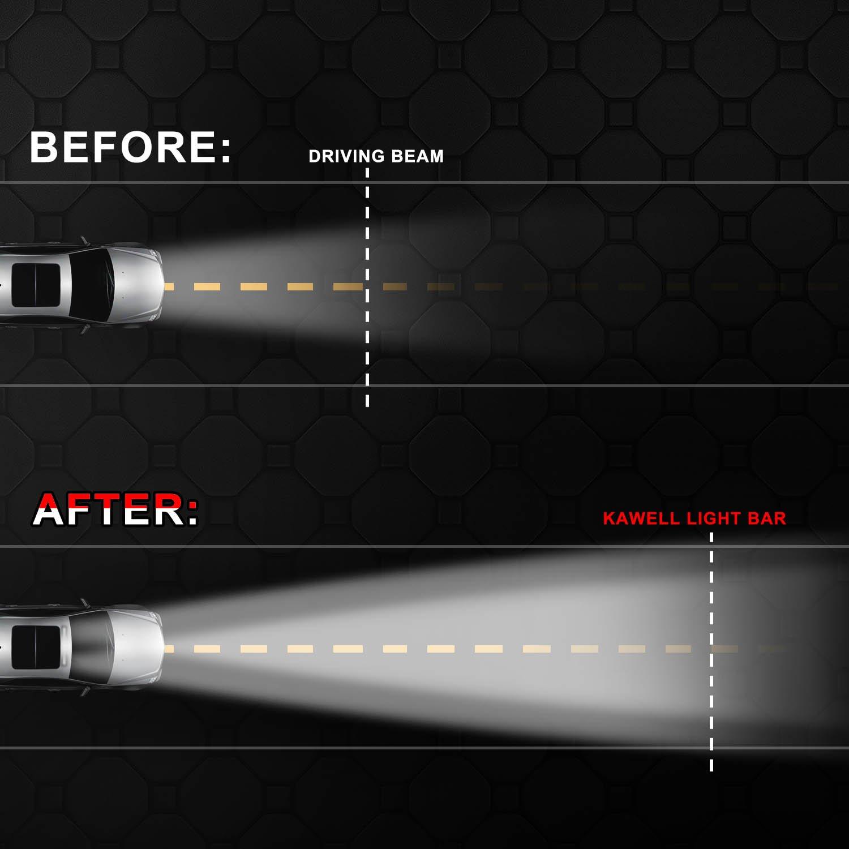 Off-road Driving Flood Beam Fog Light for Off-road Car//Heavy Duty//UTV//Truck//ATV//SUV 72W LED Light Bar 2PCS LED Light Pods