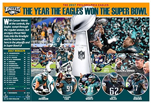 PosterWarehouse2017 2017: THE YEAR THE EAGLES WON THE SUPER BOWL COMMEMORATIVE POSTER by PosterWarehouse2017