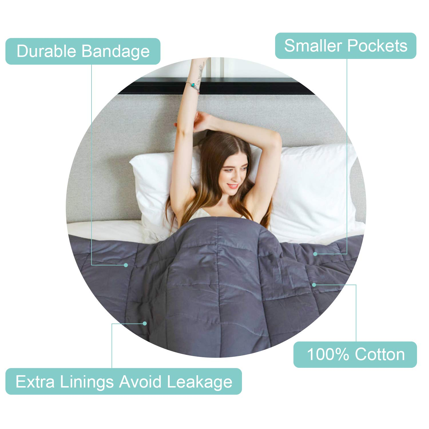 60 80 Heavy Blanket for Adults 100/% Cotton with Glass Beads SYOSIN 2.0 Weighted Blanket 20lbs, 60 80