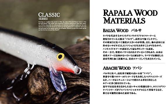 Bleeding Hot Olive RAPALA  Original Floating Minnow Three Sizes