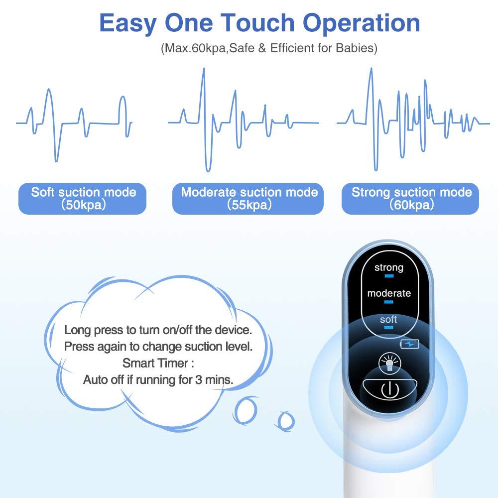 Nasensauger Baby Elektrisch USB Wasserdicht Aufladen Nasenschleimentferner 4 Gr/ö/ßen Silikon Tipps mit 3 Saugstufen f/ür Neugeborene Und Kleinkinder