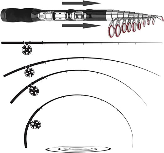 Details about  /Telescoping Fishing Rod Outdoor Fish Tool for Fishing Stick Boat Saltwater an KI