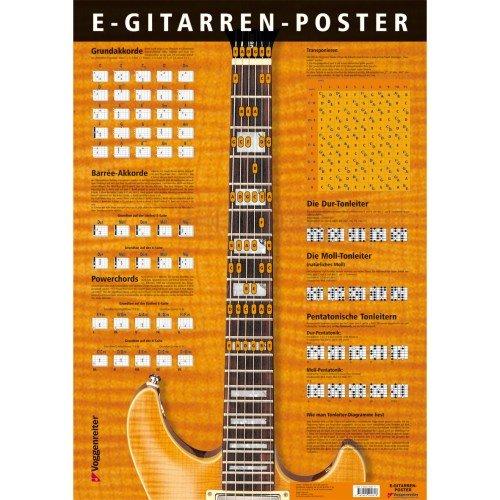 E-Gitarre Poster