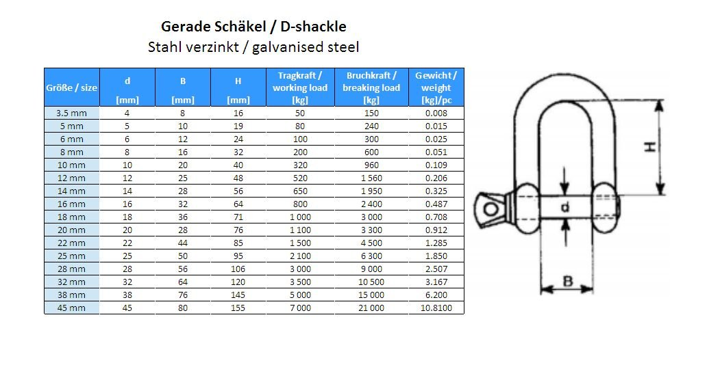 chain 2 pc//s Galvanised steel D-shackle for rope 5mm for rope
