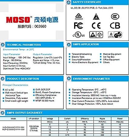 Dorable Smps Output Voltage Colour Ornament - Schematic Diagram ...