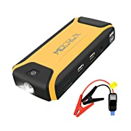 MOCRUX Car Jump Starter, Portable Battery Booster Jump Starter 400A Peak Current 12000mAh External Battery