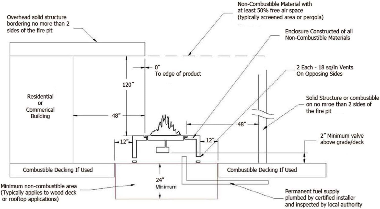 B00BFEEJ52 Spotix HPC Penta Fire Pit Burner Kit (FPS-PENTA30KIT-NG-MSCB), 30-Inch Burner, High Capacity, Match Light, Natural Gas 71Z7rpVKE8L.SL1500_