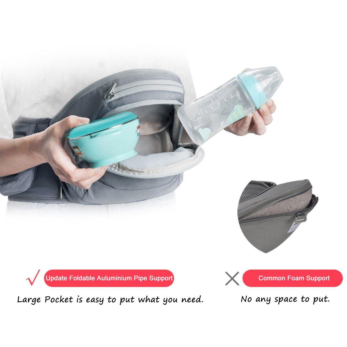 Mochila portabeb/és Bebamour de dise/ño cl/ásico soporte 6 en 1 para beb/és de 0 a 36 meses Noble Grey para que el bebe apoye sus caderas