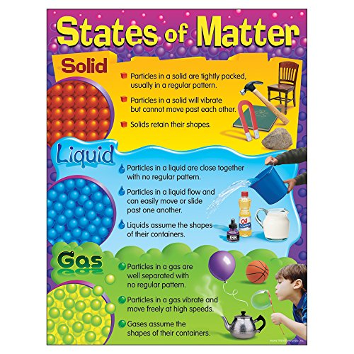 TREND enterprises, Inc. States of Matter Learning Chart, 17