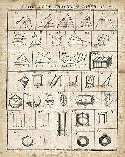 Chart Geometric Shapes - 5