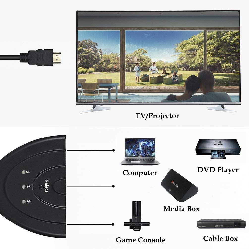 layStation3,Xbox 360 Switch 3 in 1 HDMI Extender Adapter Supports 4K Full HD1080p HD Hub for Apple TV,PS3 HDMI Splitter Switch