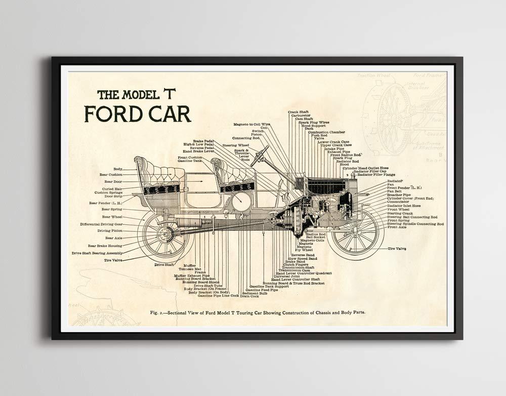 Pleasing Amazon Com 1919 Ford Model T Diagram Poster Blueprint Classic Wiring 101 Hisonstrewellnesstrialsorg