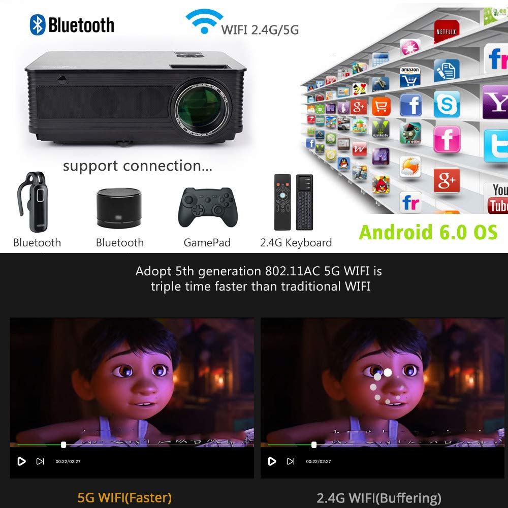 Amazon.com: QUARKJK Poner Saund Series LED HD Projector 3D ...