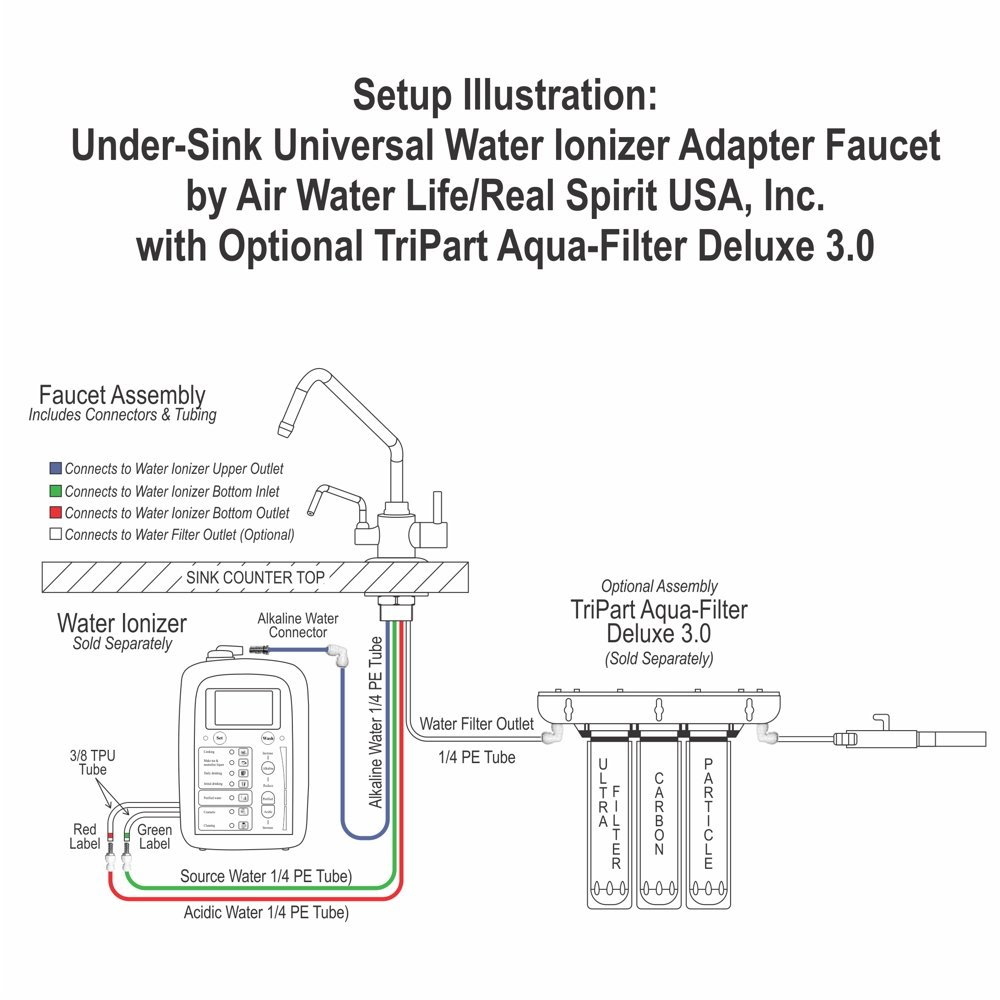 Under-Sink Aqua Ionizer Deluxe Water Ionizer Adapter Faucet by Air Water Life by Air Water Life (Image #3)