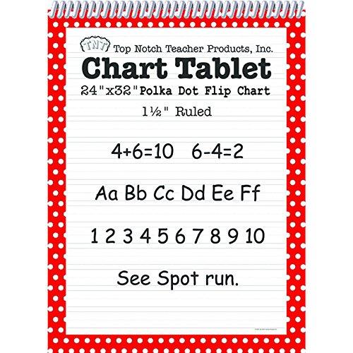 TOP NOTCH TEACHER PRODUCTS POLKA DOT CHART TABLET RED 1.5 (Set of 6)