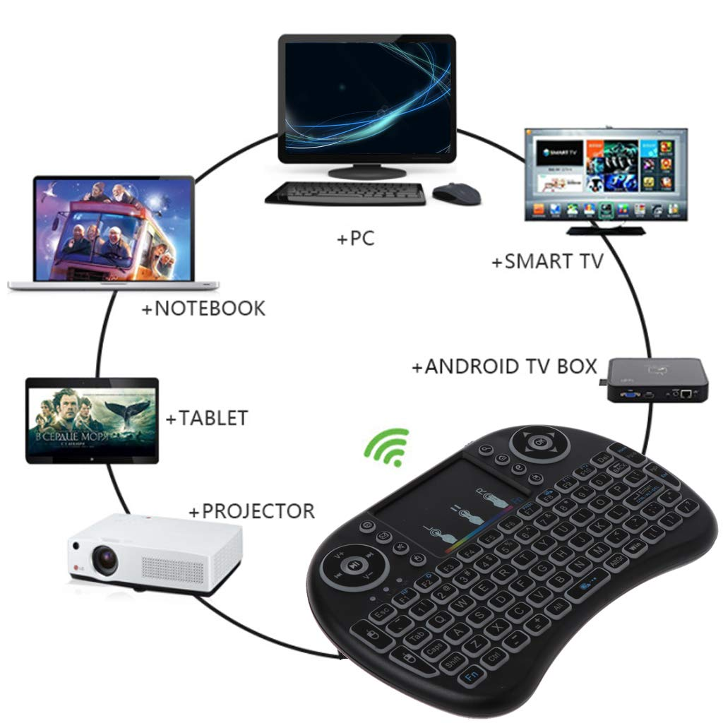 7/Colores retroiluminada con rat/ón touchpad para KODI XBMC Frambuesa Pi Android TV PS3/Control Remoto Incluido Alimentado por Li-Ion Bater/ía Chiic 2,4/GHz Mini Wireless I8/Teclado