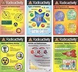 nuclear science chart - Radioactivity vinyl eight poster set (10.5in x 16in each)