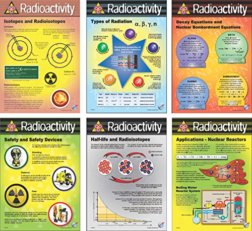 - Radioactivity vinyl eight poster set (10.5in x 16in each)