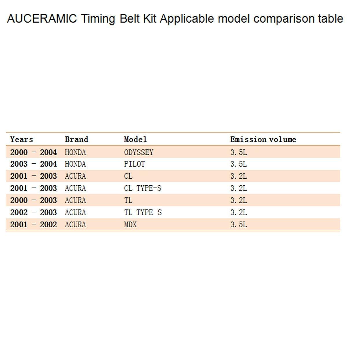 61uC068bdnL._SL1200_ acura tl 3 2 timing belt diagram for an 2000 acura tl 3 2 facebook