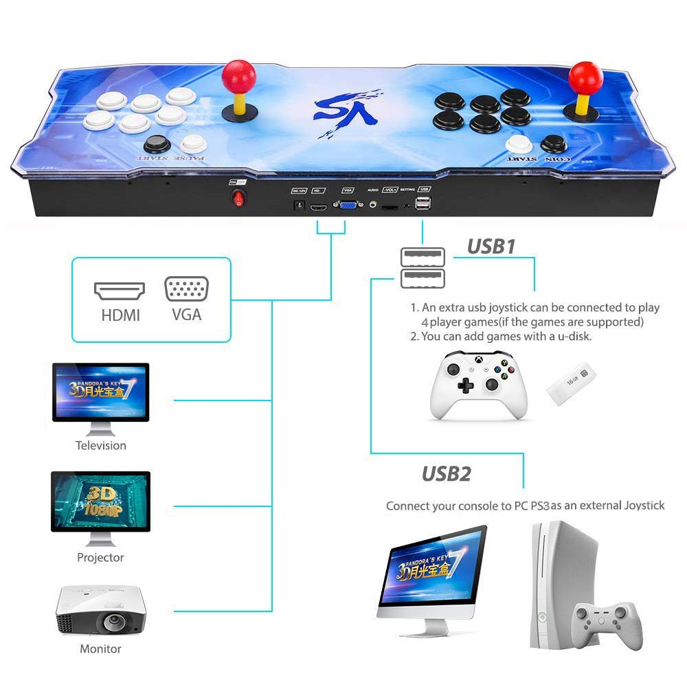 MYMIQEY Pandora Treasure 3D Arcade Game Console | 2200 Retro HD Games | Add More Games | Full HD (1920x1080) Video | Support Multiplayer Online | 2 Player Game Controls | HDMI/VGA/USB/AUX Audio Output by MYMIQEY (Image #4)