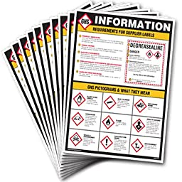 GHS Safety: Information Decal (Pack of 10)