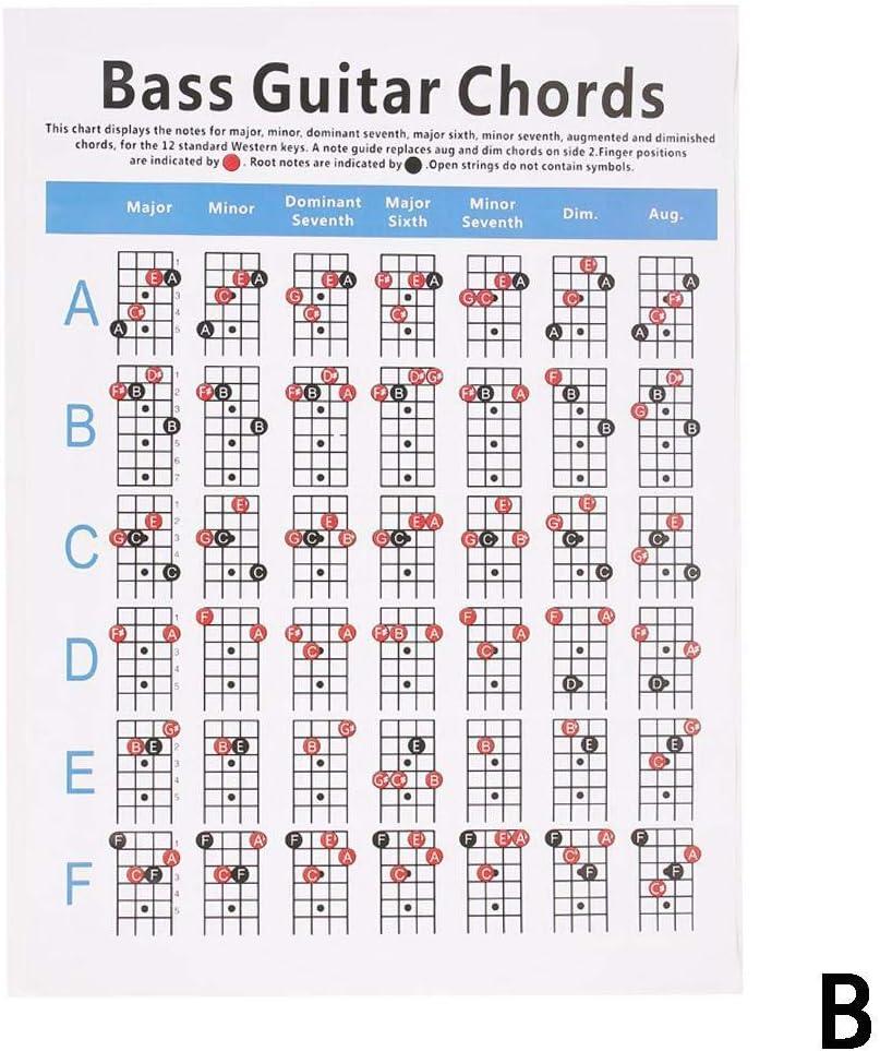 Diagrama de acuerdos de guitarra Diagrama de práctica de los ...
