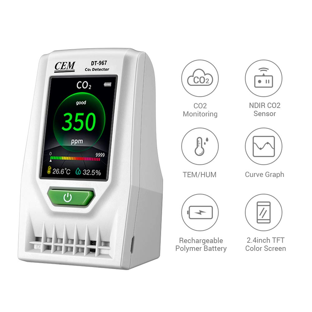 Amazon.com: CEM DT-967 Desktop Indoor Air Quality CO2 Monitor Carbon Dioxide Detector Accurate Testing Air Quality Pollution with TEMP HUM Recording Data ...