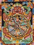 Tibetan Buddhist Wheel of Life (Bhavachakra) - Tibetan Thangka Painting