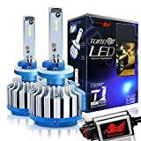 Win Power 880 LED Headlight Bulbs Conversion Kit 6000k Cool White 7200 Lumens Cree Fog Lights Headlight Bulb Replacement+ Canbus(1 Pair)-2 Year Warranty
