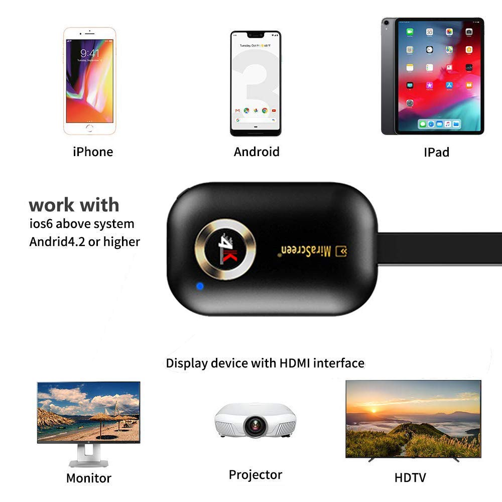 4K HDMI Wireless Display Receiver HD Mini WiFi Display Receiver Share 1080P HD Video Audio//Picture//Live Camera//Music fro Portable TV Display Adapter Airplay DLNA TV Stick for Android//Mac//iOS