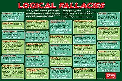 Teacher's Discovery It's Only Logical: Logical Fallacies Poster