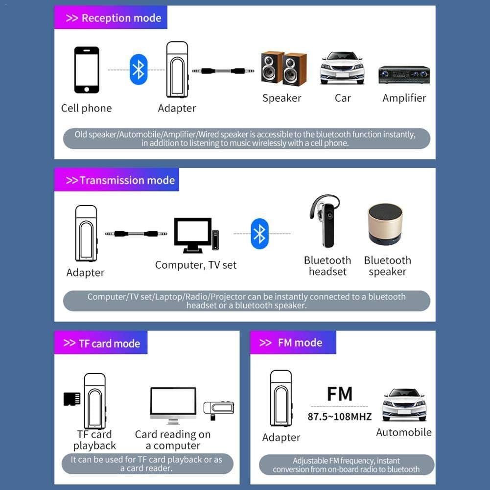 Xploit Receptor Bluetooth 5.0 Adaptador Bluetooth Transmisi/ón de m/úsica Receptores Bluetooth para el Sistema de Audio para el hogar//autom/óvil