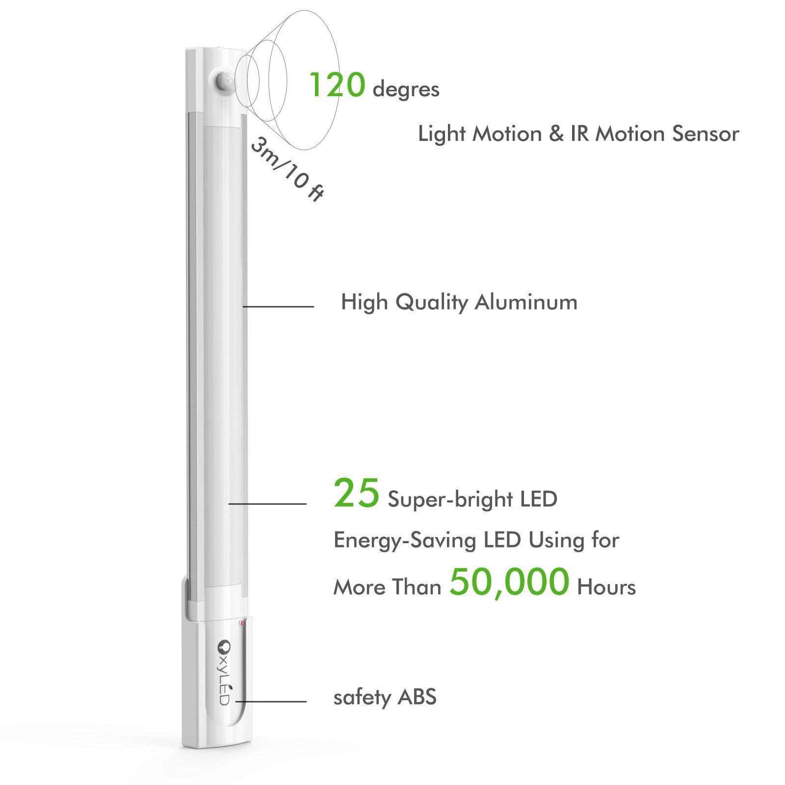 Wardrobe Light, OxyLED Motion Sensor Closet Lights,Detachable USB ...