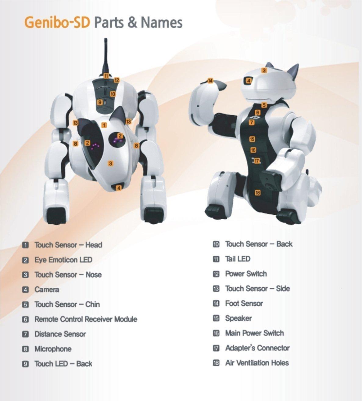 Genibo SD Robotic Dog Artificial Intelligence Pet Robot ~Pink