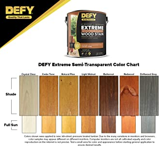 Defy Extreme Wood Stain Review 2