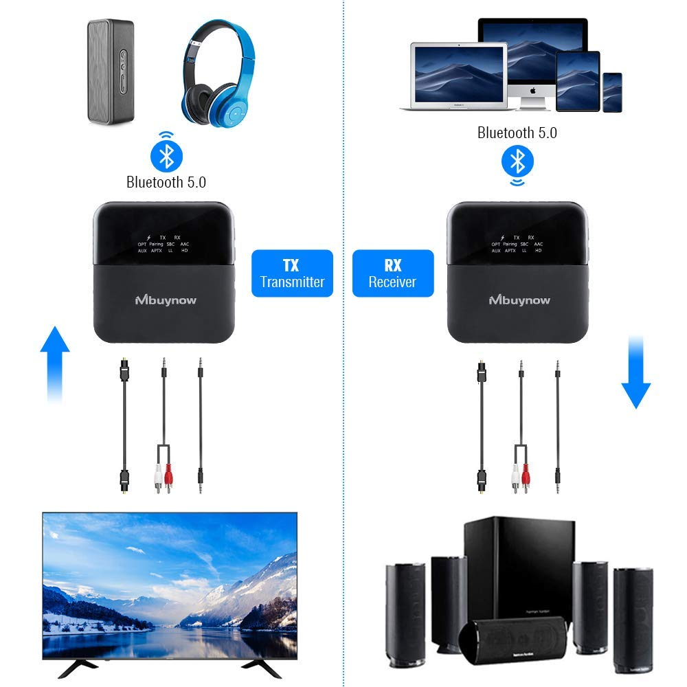 Oferta Emisor / Receptor Bluetooth Mbuynow por 32,99 euros (Oferta FLASH) 1 receptor mbuynow