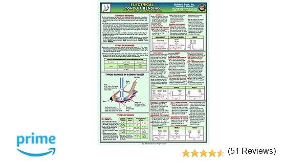 Electrical Conduit Bending Quick-Card: Richard Iadevaia, Arch ...