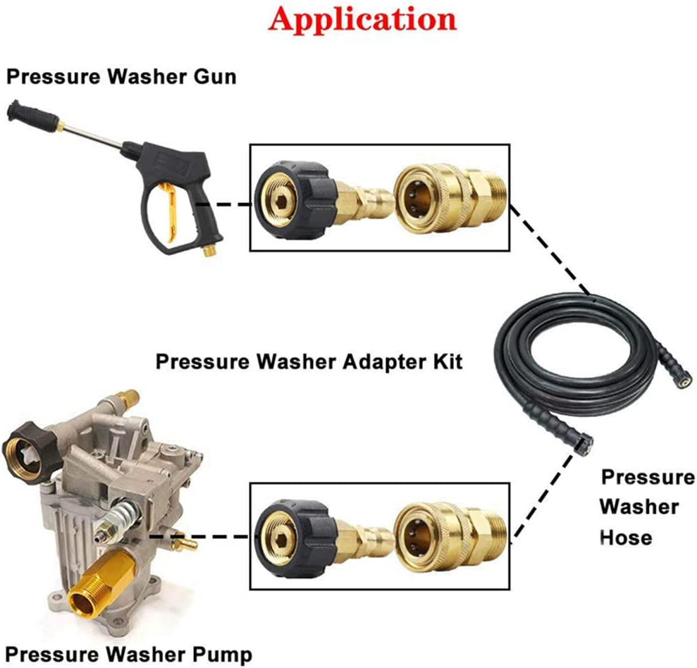 gaixample.org Couplers Pressure Washer Accessories Metric M22-14mm ...