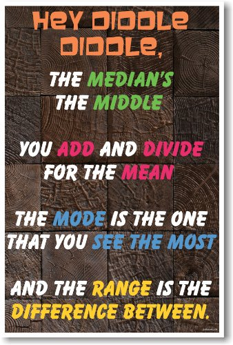 Hey Diddle Diddle - NEW Math Educational Music Poster