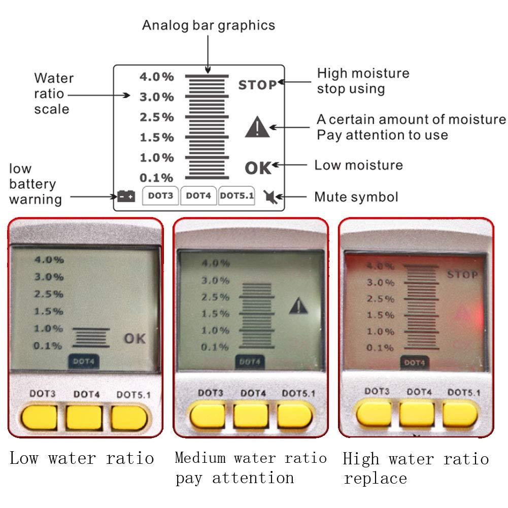 BELEY - Comprobador de líquido de freno para coche con detección de humedad y agua con pantalla LCD de 2,2 pulgadas para el vehículo DOT3 DOT4 DOT5