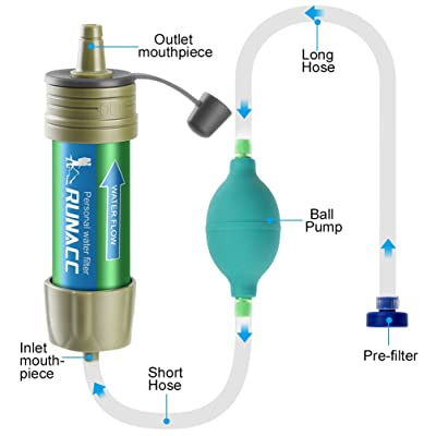RUNACC Water Filter