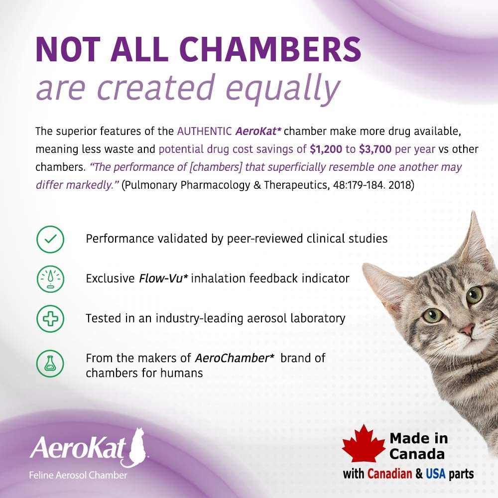 AEROKAT Aerosol Chamber Inhaler Spacer for Cats – Works with All Feline Inhalers – Fits All Breeds