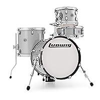 Ludwig Breakbeats