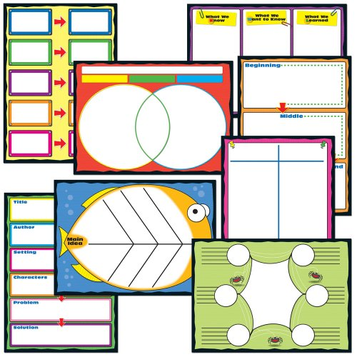 Carson Dellosa Graphic Organizers Bulletin Board Set (110161)