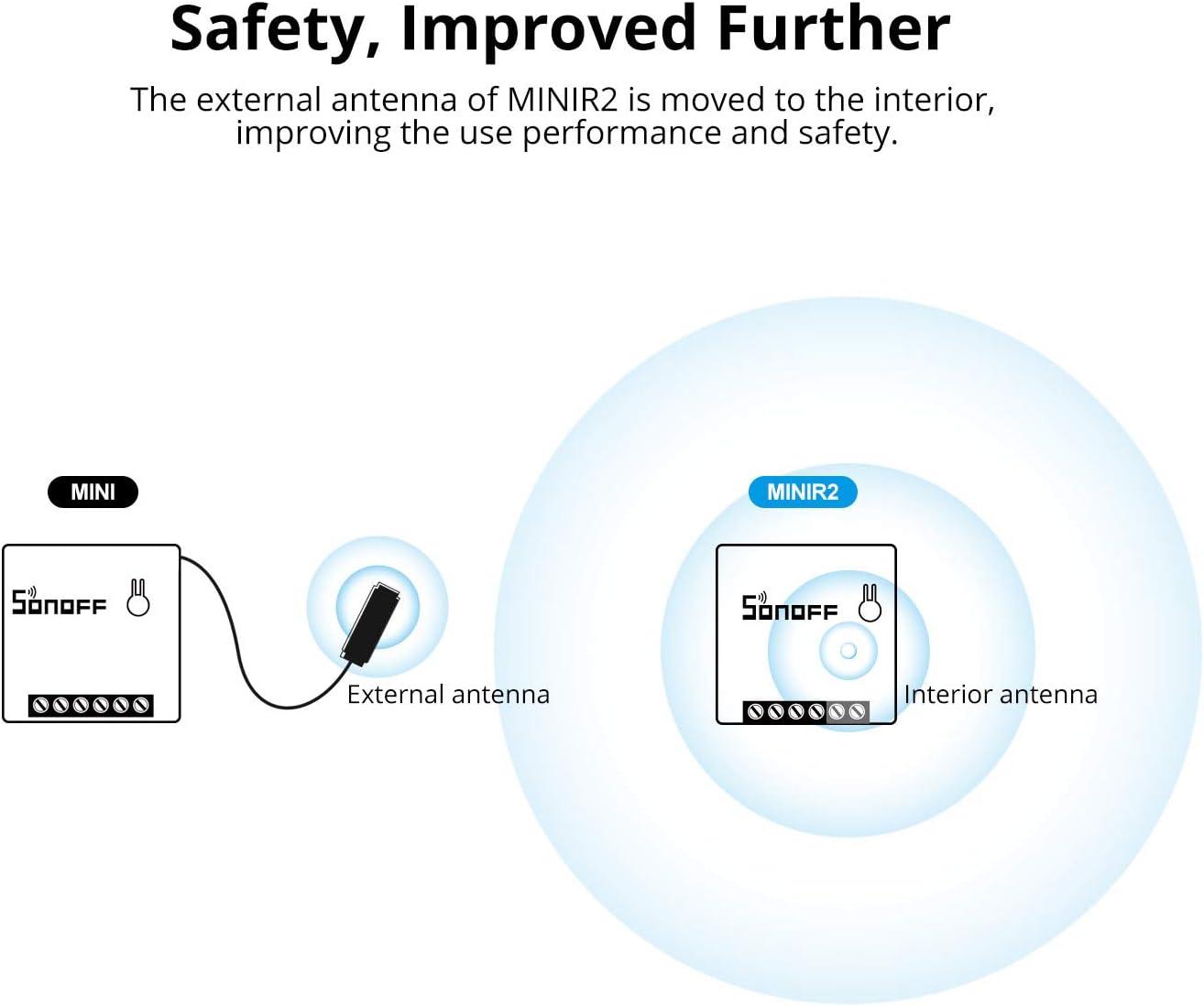 2.4G WiFi Google Home Assistant APP Control Funziona con Alexa Interruttore Intelligente SONOFF MINI R2-4PCS WiFi Smart Switch 2-Way