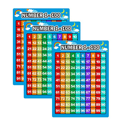 all about the number chart - 6