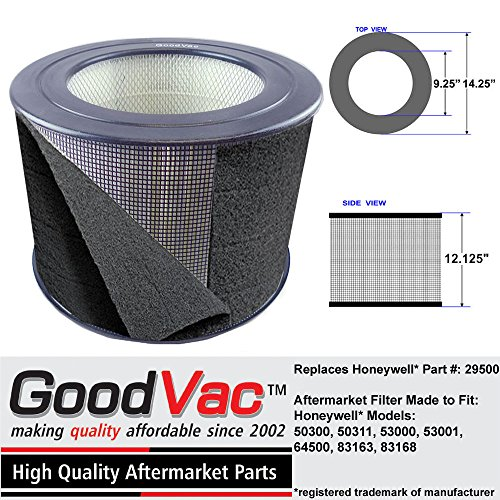 GOODVAC Replacement for 29500 Honeywell Air Purifier HEPA Filter. Included One Odor Absorbing Pre-Filter wrap