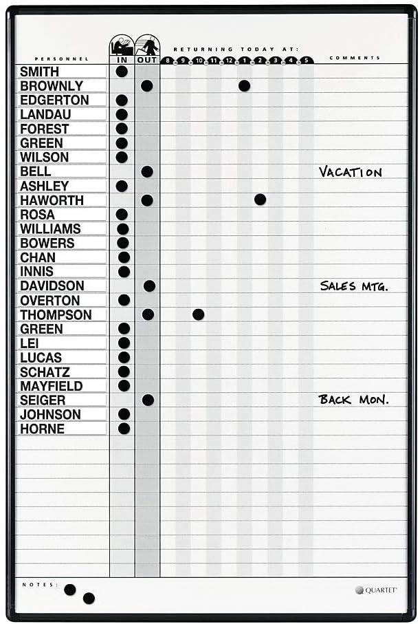 Quartet Gray Duramax Porcelain Magnetic in/Out Personnel Board System, 36 Names, 3 x 2 Feet, Black Aluminum Frame (783G)