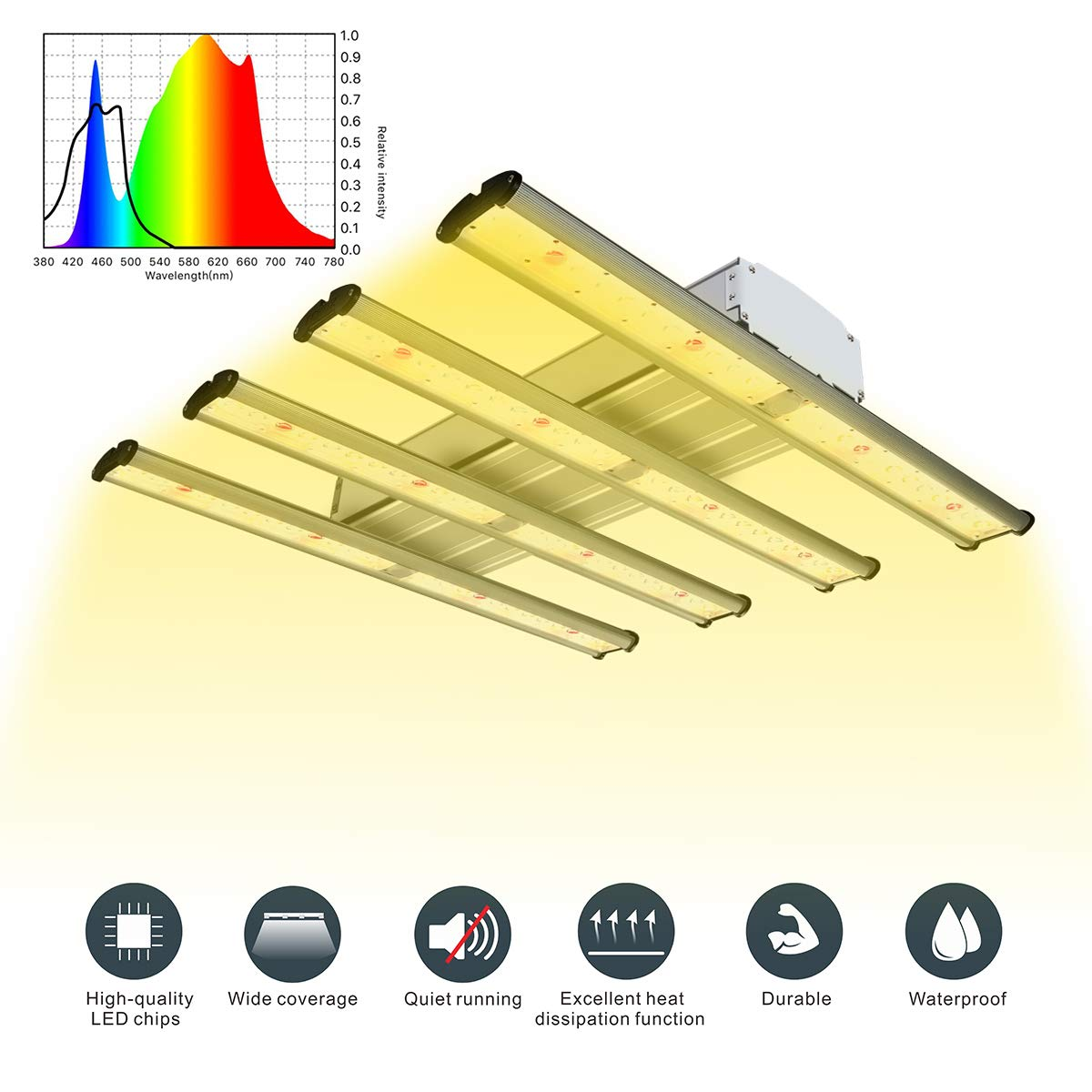 Amazon.com: BloomGrow 1200W LED Real Full Spectrum ...