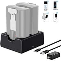 Yustda AC//DC Battery Power Charger Adapter for Sony Camcorder HDR-CX210 v//e HDR-CX260 V